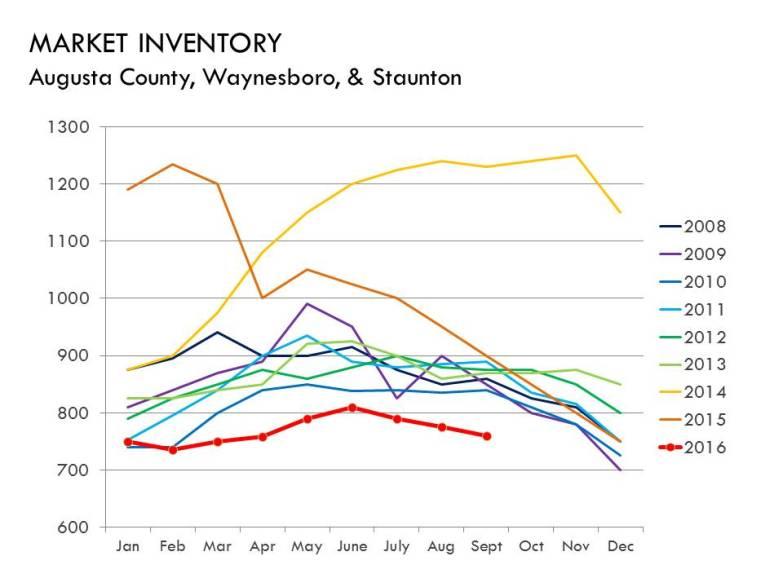 09-16_inventory