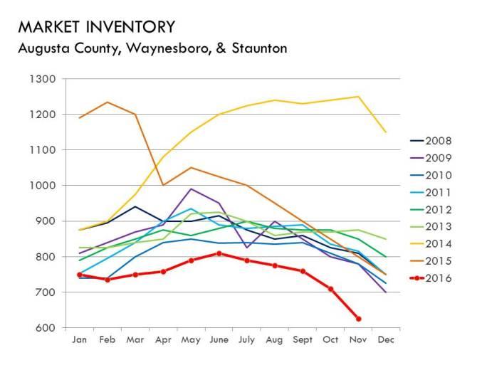 11-16_inventory