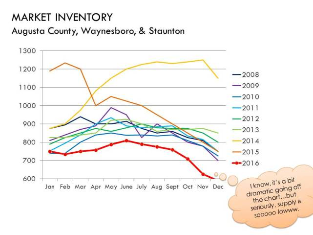 12-16_inventory